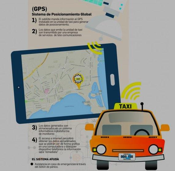 Taxistas apuestan por la tecnología para la seguridad