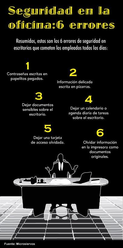 seguridad-oficina-segured