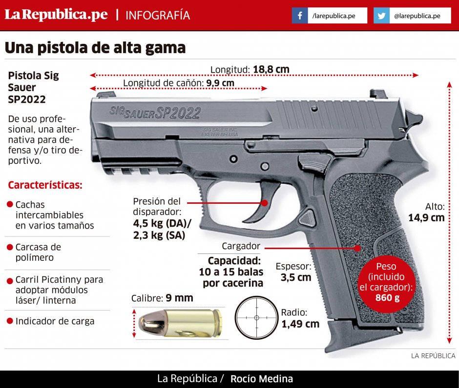 La  Pistola SIG-Sauer P2261