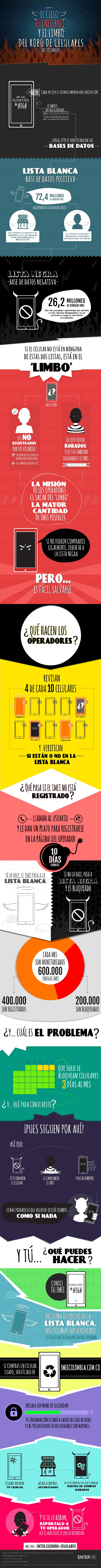 robo _celulares_infografia_segured