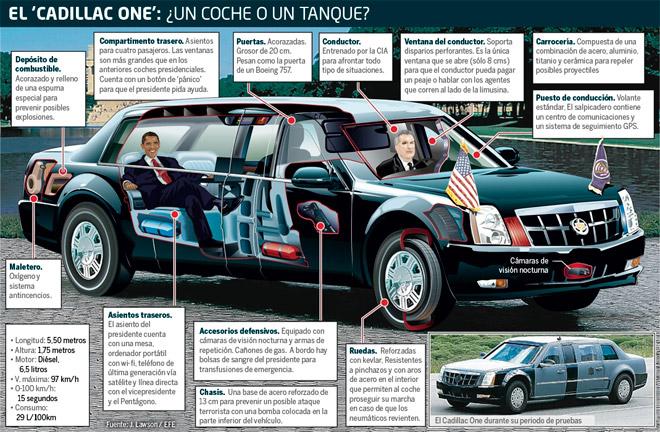 coche-oficial-2_obama_segured