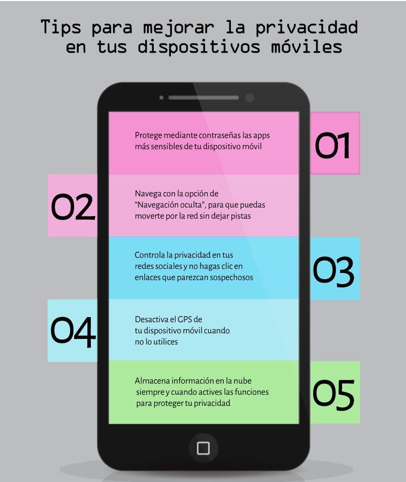 Tips para mejorar la privacidad de tus dispositivos móviles